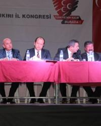 Çankırı MHP 11. Olağan İl Kongresi