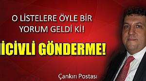 Tosyalıoğlu'ndan o listelere hicivli gönderme!