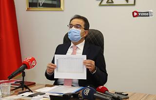 Vali Ayaz Koranavirüs'ten Ölen Sayısını Açıkladı