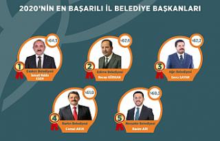 Başkan Esen 2020'nin En Başarılı Belediye Başkanı...