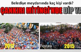 AKP Çankırı mitinginde dip yaptı!