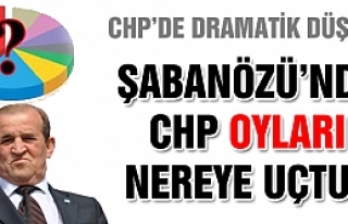 Şabanözü'nde CHP oyları bakın nereye kaydı?