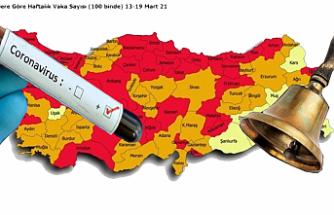 Çankırı'da ortaokul ara sınıflar uzaktan eğitime dönüyor!
