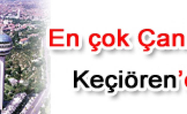 Ankara da 222 bin 524 Çankırılı yaşıyor