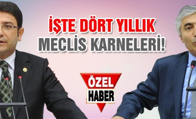 İşte Çankırı milletvekillerinin 4 yıllık meclis karnesi!
