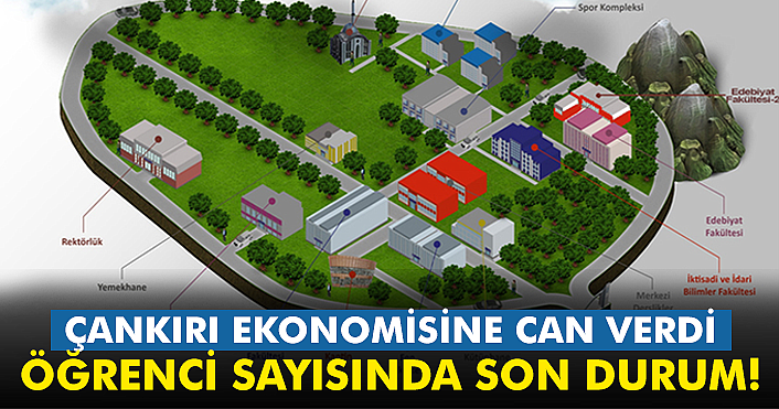 Çankır Karatekin Üniversitesi öğrenci sayısını duyurdu!