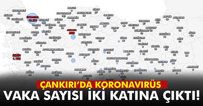 Çankırı'da koronavirüs vaka sayısı iki katına çıktı!